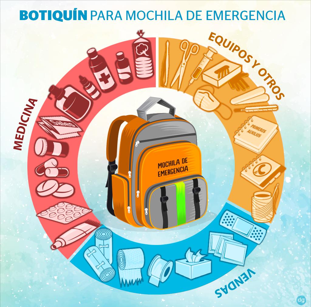 pasos para armar un botiquín de emergencia