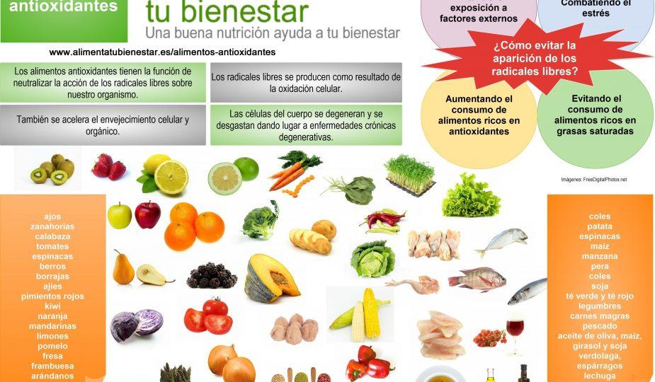 Qué puede afectar a los antioxidantes